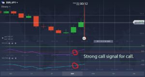 strong call signal